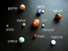 太陽系マップ